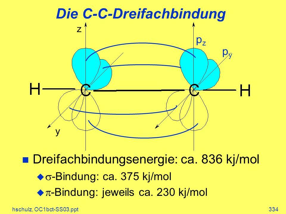 hschulz, OC1bct-SS03.ppt334 Die C-C-Dreifachbindung pypy pzpz y z Dreifachbindungsenergie: ca. 836 kj/mol -Bindung: ca. 375 kj/mol -Bindung: jeweils c