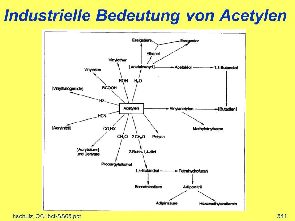 hschulz, OC1bct-SS03.ppt341 Industrielle Bedeutung von Acetylen
