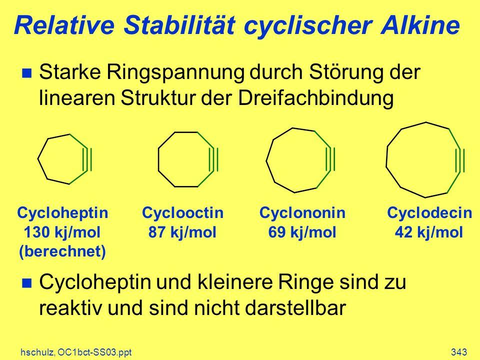hschulz, OC1bct-SS03.ppt343 Relative Stabilität cyclischer Alkine Starke Ringspannung durch Störung der linearen Struktur der Dreifachbindung Cycloheptin und kleinere Ringe sind zu reaktiv und sind nicht darstellbar Cycloheptin 130 kj/mol (berechnet) Cyclooctin 87 kj/mol Cyclononin 69 kj/mol Cyclodecin 42 kj/mol