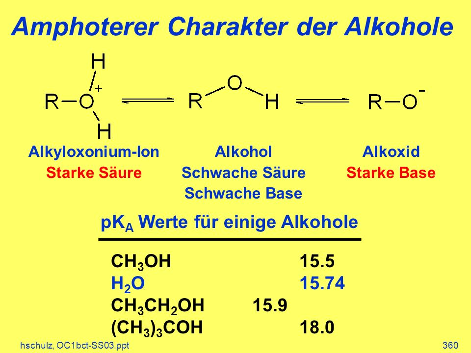 hschulz, OC1bct-SS03.ppt360 Amphoterer Charakter der Alkohole pK A Werte für einige Alkohole CH 3 OH15.5 H 2 O15.74 CH 3 CH 2 OH15.9 (CH 3 ) 3 COH18.0