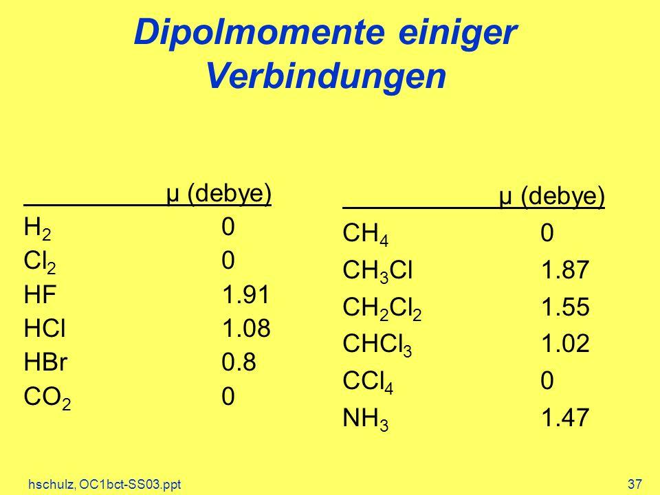 hschulz, OC1bct-SS03.ppt37 Dipolmomente einiger Verbindungen µ (debye) H 2 0 Cl 2 0 HF1.91 HCl1.08 HBr0.8 CO 2 0 µ (debye) CH 4 0 CH 3 Cl1.87 CH 2 Cl 2 1.55 CHCl 3 1.02 CCl 4 0 NH 3 1.47