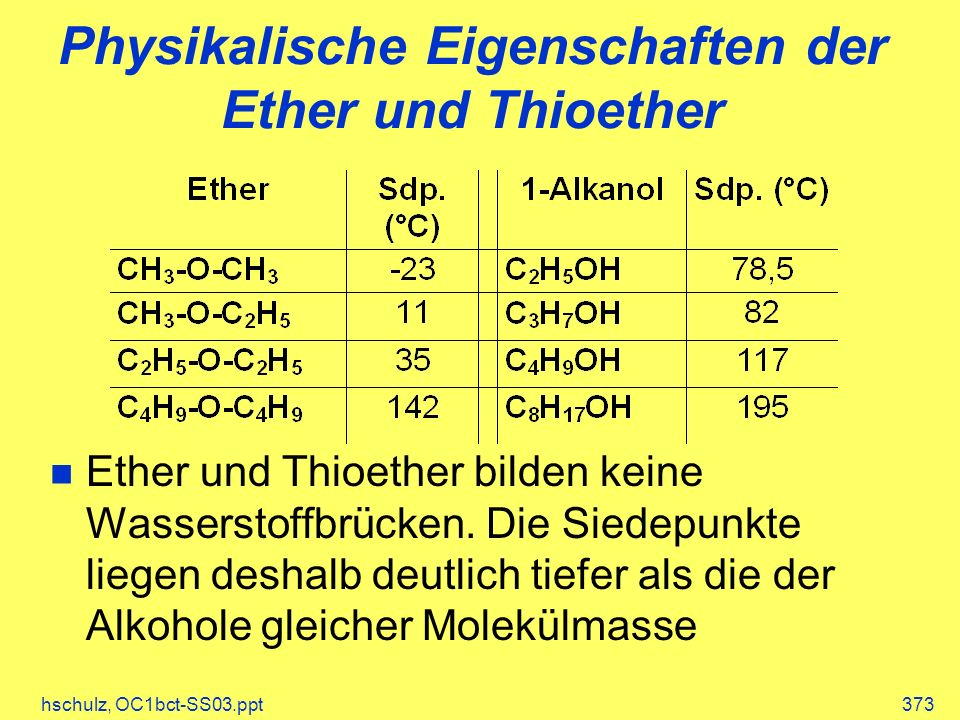 hschulz, OC1bct-SS03.ppt373 Physikalische Eigenschaften der Ether und Thioether Ether und Thioether bilden keine Wasserstoffbrücken. Die Siedepunkte l