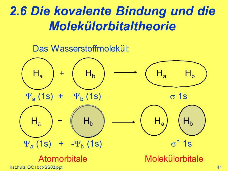 hschulz, OC1bct-SS03.ppt41 2.6 Die kovalente Bindung und die Molekülorbitaltheorie HaHa HbHb HaHa HbHb + Das Wasserstoffmolekül: a (1s) + b (1s) 1s Atomorbitale Molekülorbitale HaHa HbHb HaHa HbHb + a (1s) + - b (1s) 1s