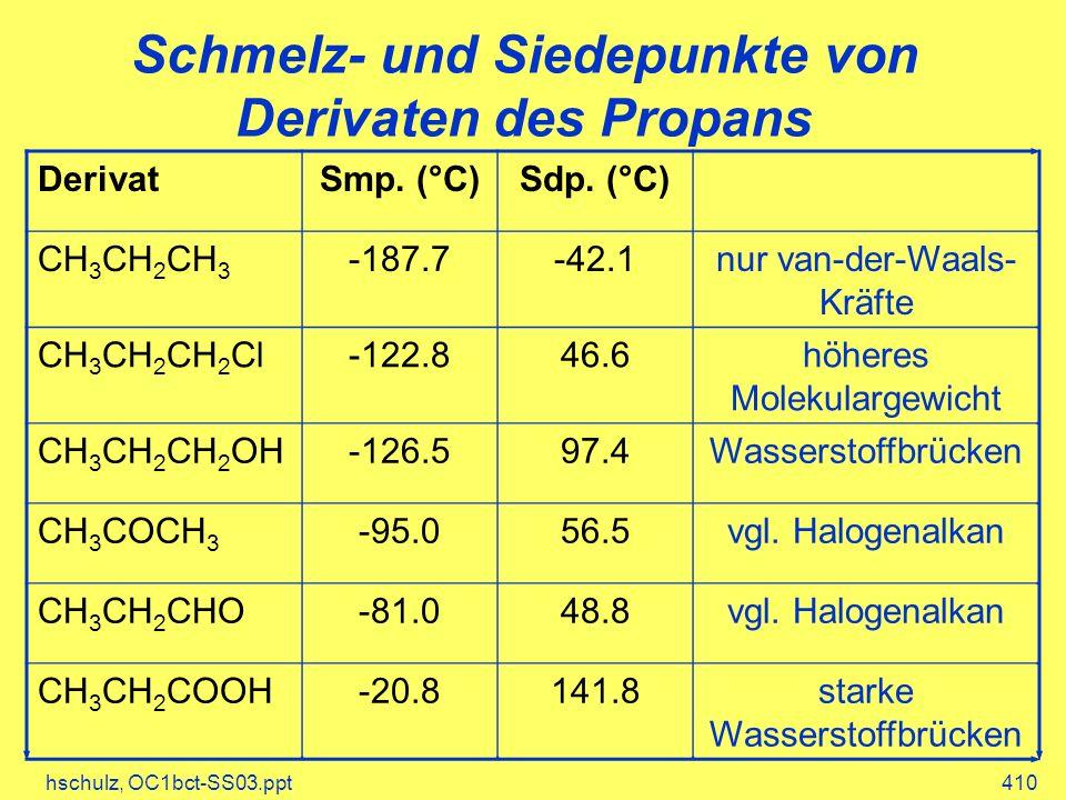 hschulz, OC1bct-SS03.ppt410 Schmelz- und Siedepunkte von Derivaten des Propans DerivatSmp. (°C)Sdp. (°C) CH 3 CH 2 CH 3 -187.7-42.1nur van-der-Waals-