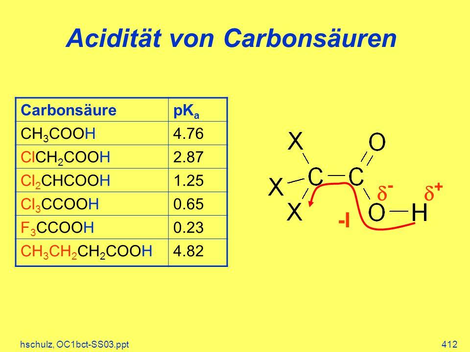 hschulz, OC1bct-SS03.ppt412 Acidität von Carbonsäuren CarbonsäurepK a CH 3 COOH4.76 ClCH 2 COOH2.87 Cl 2 CHCOOH1.25 Cl 3 CCOOH0.65 F 3 CCOOH0.23 CH 3