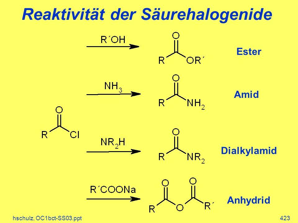 hschulz, OC1bct-SS03.ppt423 Reaktivität der Säurehalogenide Ester Amid Dialkylamid Anhydrid