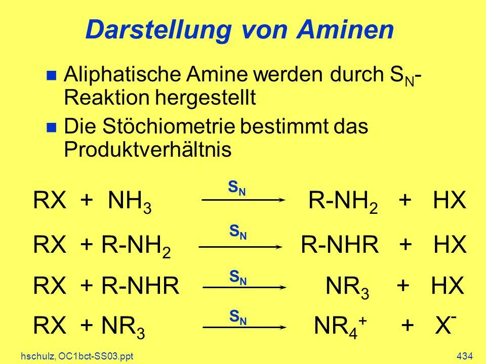 hschulz, OC1bct-SS03.ppt434 Darstellung von Aminen Aliphatische Amine werden durch S N - Reaktion hergestellt Die Stöchiometrie bestimmt das Produktverhältnis RX + NH 3 R-NH 2 + HX RX + R-NH 2 R-NHR + HX SNSN RX + R-NHR NR 3 + HX SNSN SNSN RX + NR 3 NR 4 + + X - SNSN