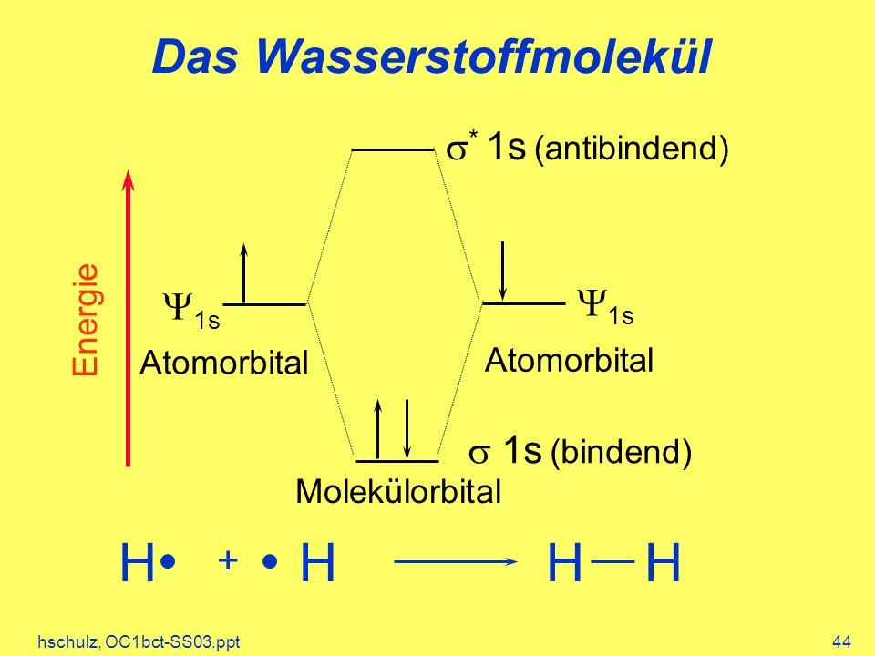 hschulz, OC1bct-SS03.ppt44 Das Wasserstoffmolekül Energie 1s Atomorbital 1s Atomorbital 1s (bindend) Molekülorbital * 1s (antibindend) H + H H H