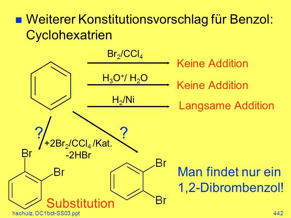 hschulz, OC1bct-SS03.ppt442 Weiterer Konstitutionsvorschlag für Benzol: Cyclohexatrien Br 2 /CCl 4 Keine Addition H 3 O + / H 2 O Keine Addition H 2 /Ni Langsame Addition Man findet nur ein 1,2-Dibrombenzol.