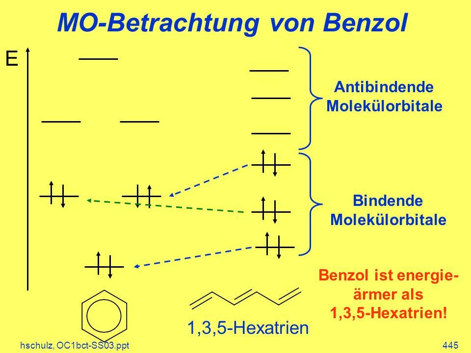 hschulz, OC1bct-SS03.ppt445 MO-Betrachtung von Benzol E 1,3,5-Hexatrien Bindende Molekülorbitale Antibindende Molekülorbitale Benzol ist energie- ärmer als 1,3,5-Hexatrien!