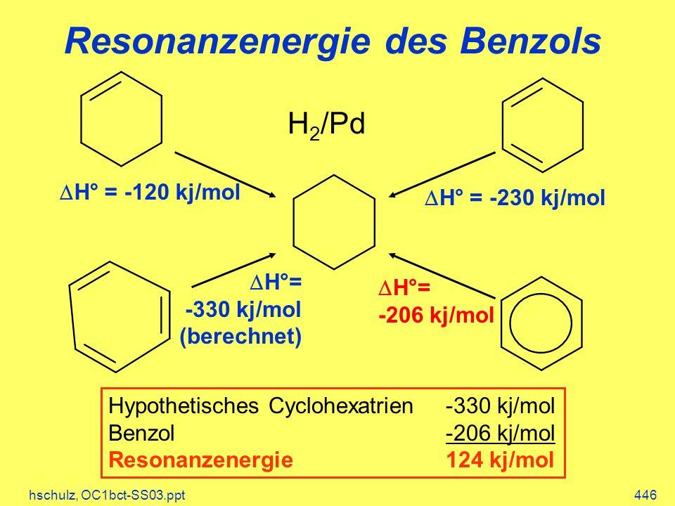 hschulz, OC1bct-SS03.ppt446 Resonanzenergie des Benzols H 2 /Pd H° = -120 kj/mol H° = -230 kj/mol H°= -330 kj/mol (berechnet) H°= -206 kj/mol Hypothet