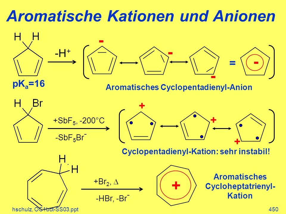 hschulz, OC1bct-SS03.ppt450 Aromatische Kationen und Anionen +Br 2, -HBr, -Br - + Aromatisches Cycloheptatrienyl- Kation +SbF 5, -200°C -SbF 5 Br - + + + Cyclopentadienyl-Kation: sehr instabil.