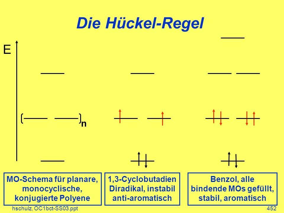 hschulz, OC1bct-SS03.ppt452 Die Hückel-Regel E n MO-Schema für planare, monocyclische, konjugierte Polyene 1,3-Cyclobutadien Diradikal, instabil anti-aromatisch Benzol, alle bindende MOs gefüllt, stabil, aromatisch
