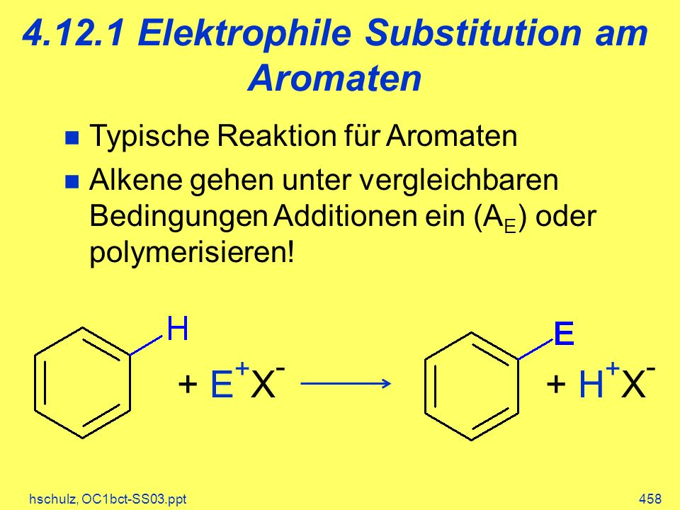 hschulz, OC1bct-SS03.ppt458 4.12.1 Elektrophile Substitution am Aromaten Typische Reaktion für Aromaten Alkene gehen unter vergleichbaren Bedingungen