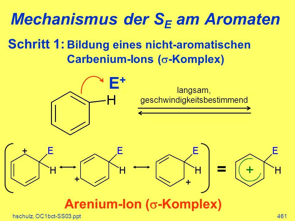 hschulz, OC1bct-SS03.ppt461 Mechanismus der S E am Aromaten Schritt 1: Bildung eines nicht-aromatischen Carbenium-Ions ( -Komplex) Arenium-Ion ( -Komplex) = E+E+ langsam, geschwindigkeitsbestimmend