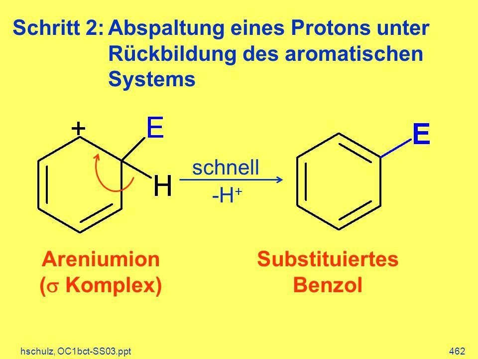 hschulz, OC1bct-SS03.ppt462 Schritt 2:Abspaltung eines Protons unter Rückbildung des aromatischen Systems Areniumion ( Komplex) Substituiertes Benzol