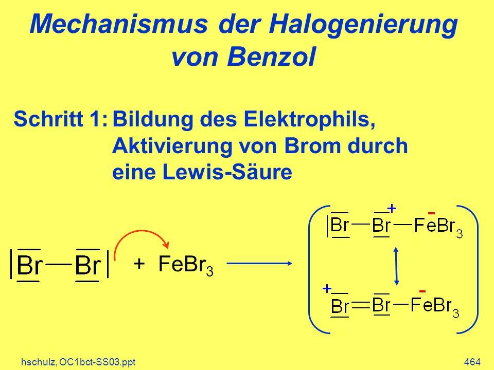 hschulz, OC1bct-SS03.ppt464 Mechanismus der Halogenierung von Benzol Schritt 1:Bildung des Elektrophils, Aktivierung von Brom durch eine Lewis-Säure +