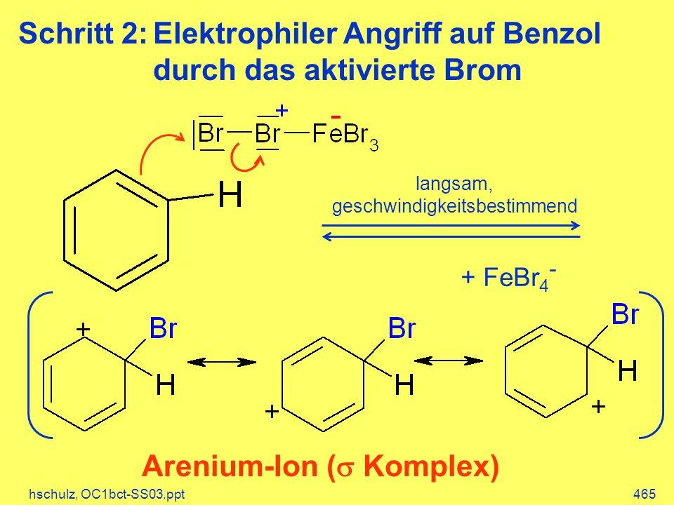 hschulz, OC1bct-SS03.ppt465 Schritt 2:Elektrophiler Angriff auf Benzol durch das aktivierte Brom langsam, geschwindigkeitsbestimmend Arenium-Ion ( Komplex) + FeBr 4 -