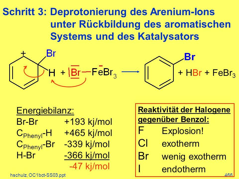 hschulz, OC1bct-SS03.ppt466 Schritt 3: Deprotonierung des Arenium-Ions unter Rückbildung des aromatischen Systems und des Katalysators Energiebilanz: