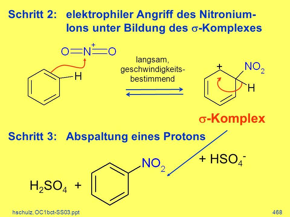 hschulz, OC1bct-SS03.ppt468 Schritt 2:elektrophiler Angriff des Nitronium- Ions unter Bildung des -Komplexes -Komplex langsam, geschwindigkeits- bestimmend H 2 SO 4 + + HSO 4 - Schritt 3:Abspaltung eines Protons