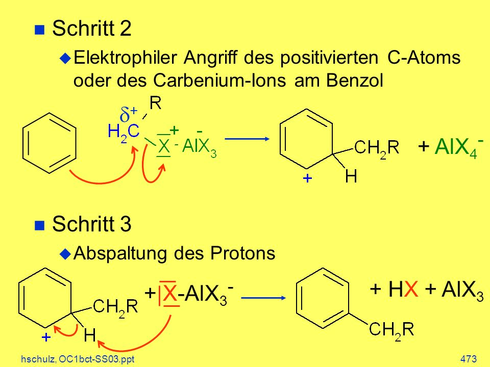 hschulz, OC1bct-SS03.ppt473 Schritt 2 Elektrophiler Angriff des positivierten C-Atoms oder des Carbenium-Ions am Benzol Schritt 3 Abspaltung des Protons + AlX 4 - + + HX + AlX 3 + X-AlX 3 -