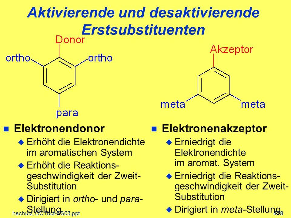hschulz, OC1bct-SS03.ppt478 Aktivierende und desaktivierende Erstsubstituenten Elektronendonor Erhöht die Elektronendichte im aromatischen System Erhöht die Reaktions- geschwindigkeit der Zweit- Substitution Dirigiert in ortho- und para- Stellung n Elektronenakzeptor u Erniedrigt die Elektronendichte im aromat.