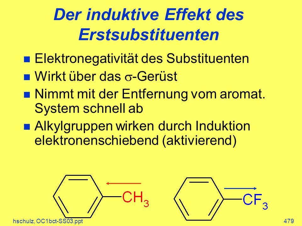 hschulz, OC1bct-SS03.ppt479 Der induktive Effekt des Erstsubstituenten Elektronegativität des Substituenten Wirkt über das -Gerüst Nimmt mit der Entfernung vom aromat.