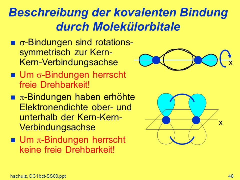 hschulz, OC1bct-SS03.ppt48 Beschreibung der kovalenten Bindung durch Molekülorbitale -Bindungen sind rotations- symmetrisch zur Kern- Kern-Verbindungsachse Um -Bindungen herrscht freie Drehbarkeit.