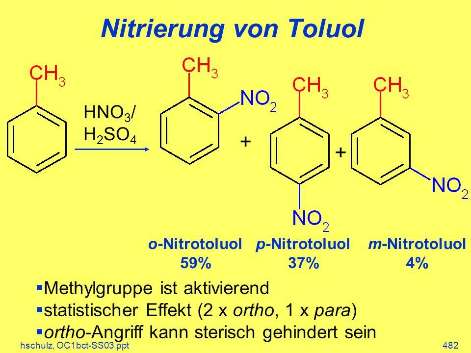 hschulz, OC1bct-SS03.ppt482 Nitrierung von Toluol HNO 3 / H 2 SO 4 o-Nitrotoluol 59% p-Nitrotoluol 37% m-Nitrotoluol 4% Methylgruppe ist aktivierend statistischer Effekt (2 x ortho, 1 x para) ortho-Angriff kann sterisch gehindert sein + +