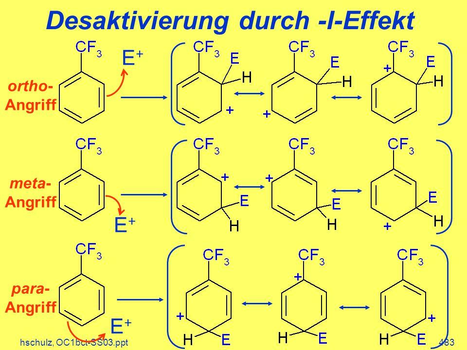 hschulz, OC1bct-SS03.ppt483 Desaktivierung durch -I-Effekt E+E+ ortho- Angriff E+E+ meta- Angriff E+E+ para- Angriff