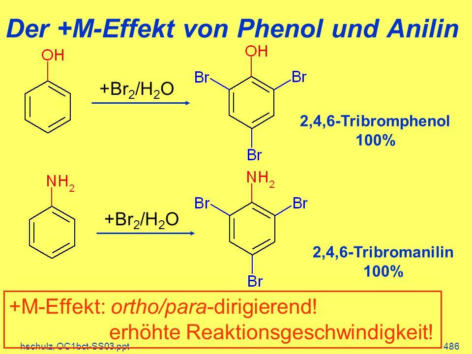 hschulz, OC1bct-SS03.ppt486 Der +M-Effekt von Phenol und Anilin +Br 2 /H 2 O 2,4,6-Tribromphenol 100% +Br 2 /H 2 O 2,4,6-Tribromanilin 100% +M-Effekt: