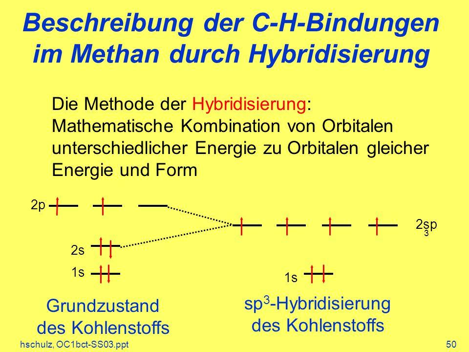 hschulz, OC1bct-SS03.ppt50 Beschreibung der C-H-Bindungen im Methan durch Hybridisierung 1s 2p 2s Die Methode der Hybridisierung: Mathematische Kombin