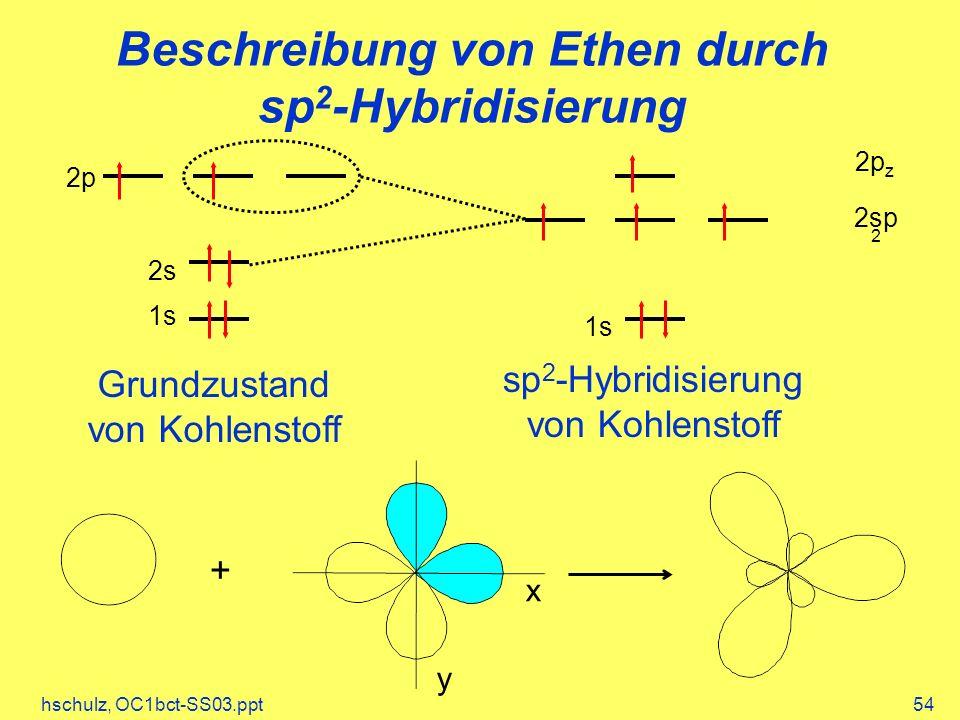 hschulz, OC1bct-SS03.ppt54 Beschreibung von Ethen durch sp 2 -Hybridisierung 1s 2p 2s 1s 2sp 2 sp 2 -Hybridisierung von Kohlenstoff Grundzustand von K