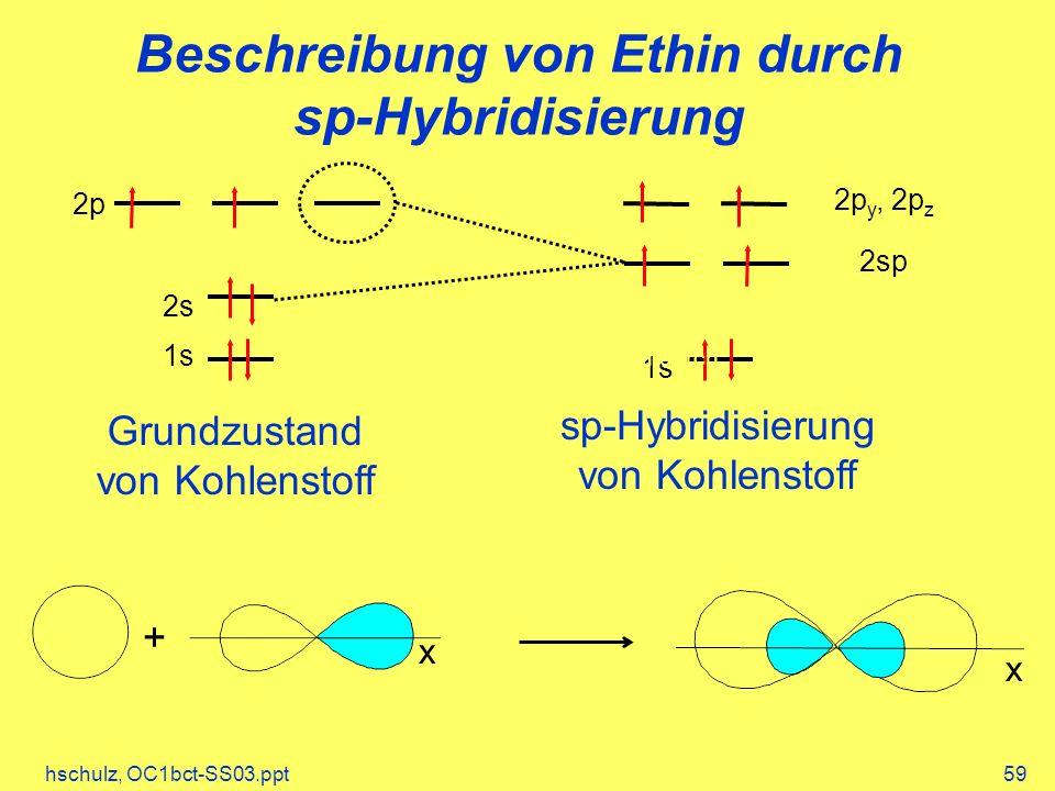 hschulz, OC1bct-SS03.ppt59 Beschreibung von Ethin durch sp-Hybridisierung 1s 2p 2s 1s 2sp sp-Hybridisierung von Kohlenstoff Grundzustand von Kohlensto