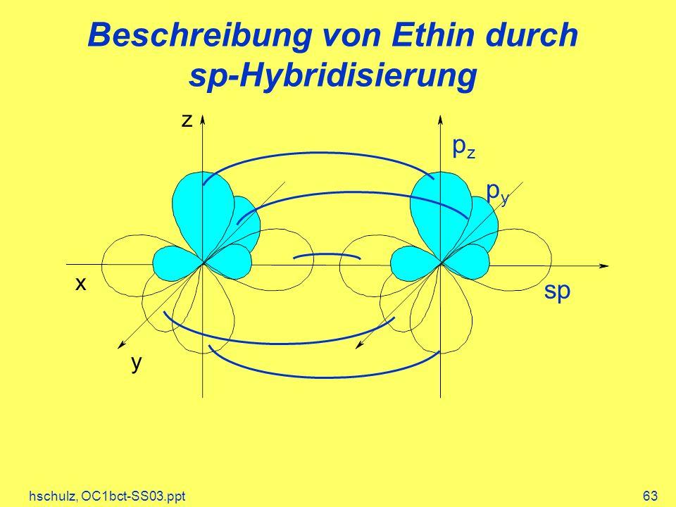 hschulz, OC1bct-SS03.ppt63 Beschreibung von Ethin durch sp-Hybridisierung sp pypy pzpz x y z