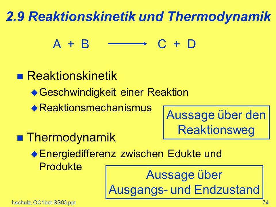 hschulz, OC1bct-SS03.ppt74 2.9 Reaktionskinetik und Thermodynamik Reaktionskinetik Geschwindigkeit einer Reaktion Reaktionsmechanismus Thermodynamik Energiedifferenz zwischen Edukte und Produkte Aussage über den Reaktionsweg Aussage über Ausgangs- und Endzustand A + B C + D