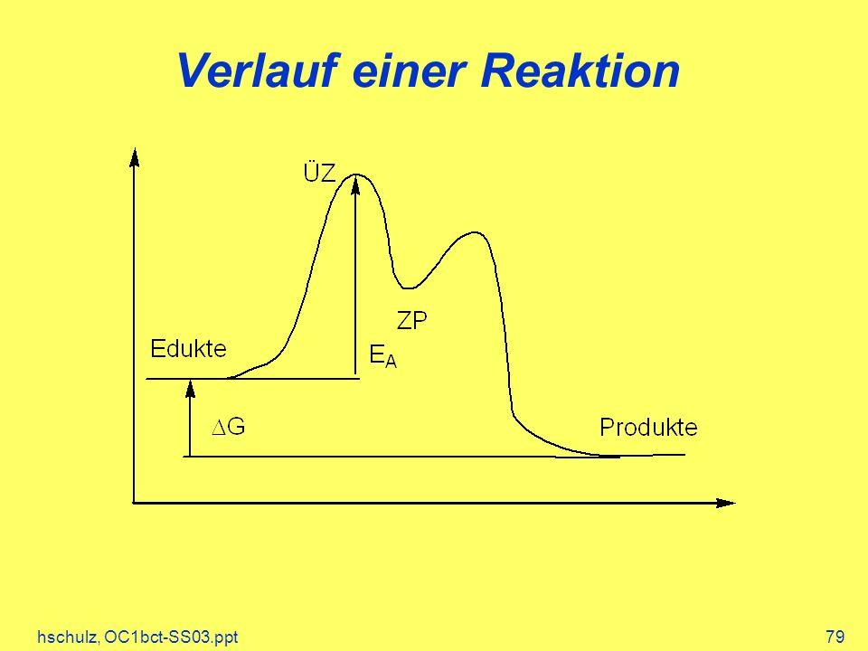hschulz, OC1bct-SS03.ppt79 Verlauf einer Reaktion