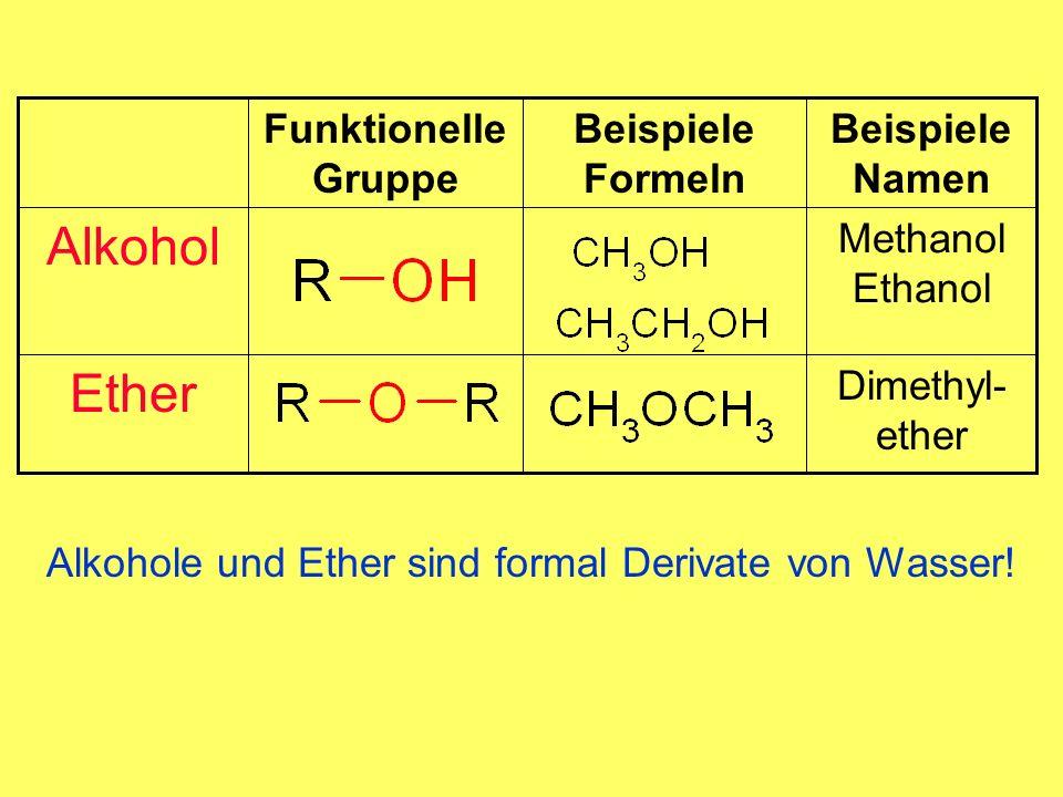 Beispiele Formeln Dimethyl- ether Ether Methanol Ethanol Alkohol Beispiele Namen Funktionelle Gruppe Alkohole und Ether sind formal Derivate von Wasser!