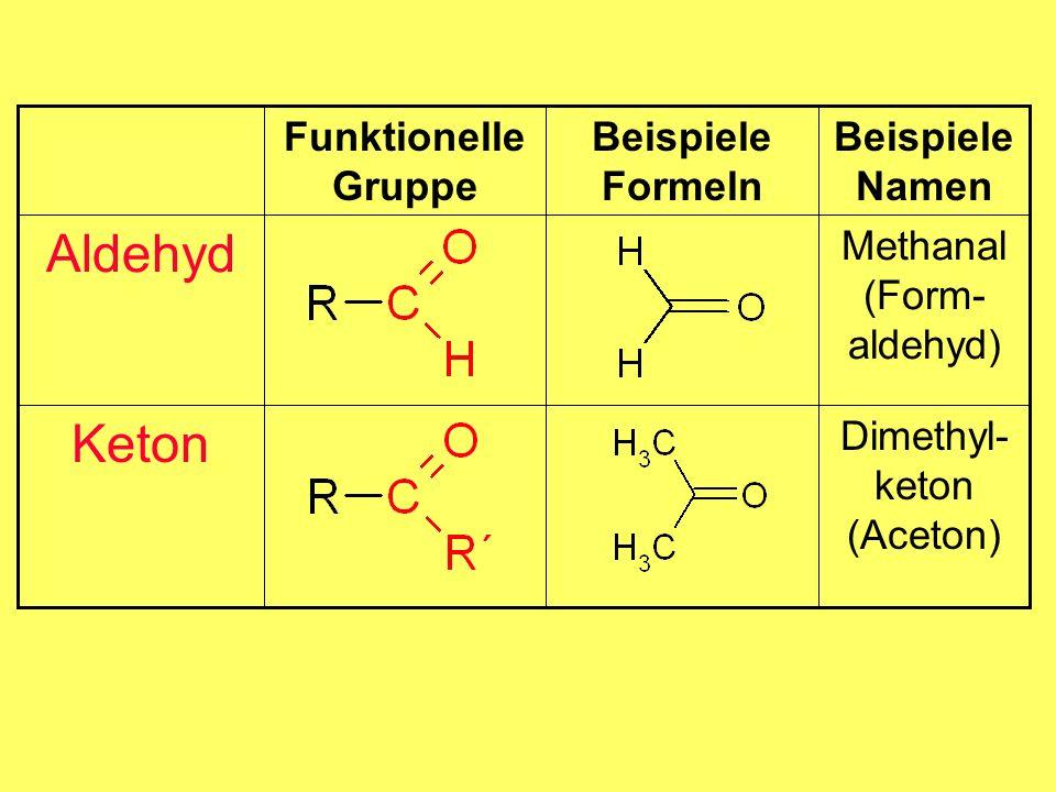 Beispiele Formeln Dimethyl- keton (Aceton) Keton Methanal (Form- aldehyd) Aldehyd Beispiele Namen Funktionelle Gruppe