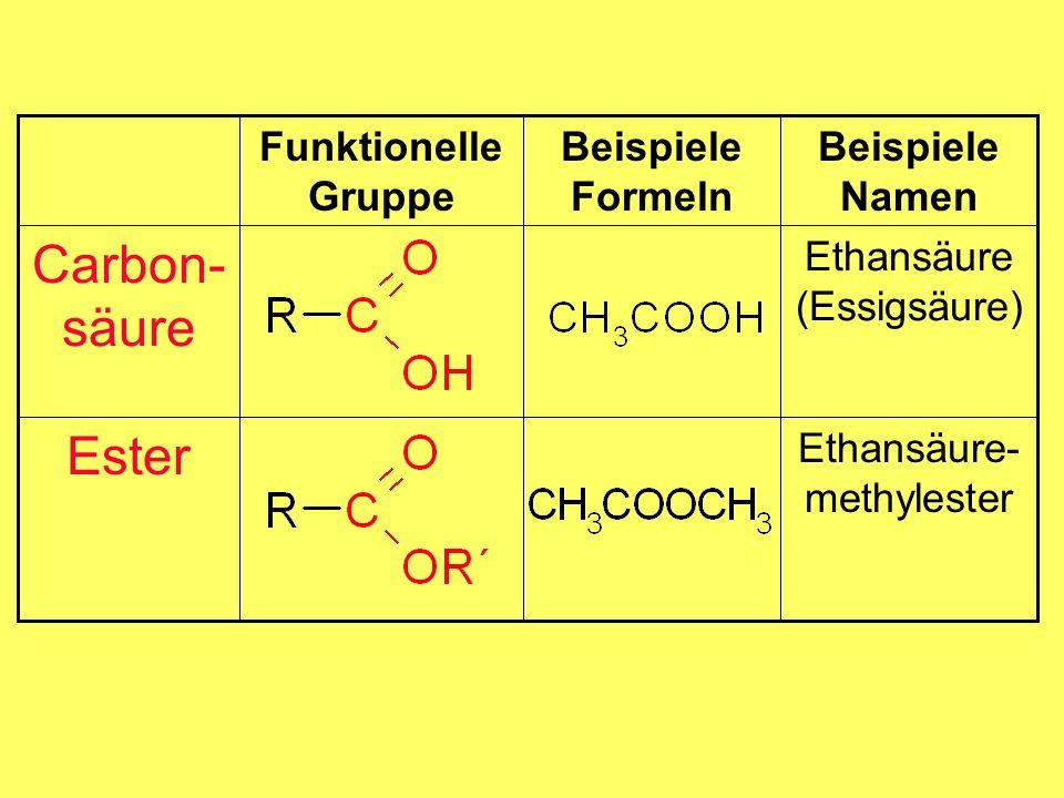 Beispiele Formeln Ethansäure- methylester Ester Ethansäure (Essigsäure) Carbon- säure Beispiele Namen Funktionelle Gruppe
