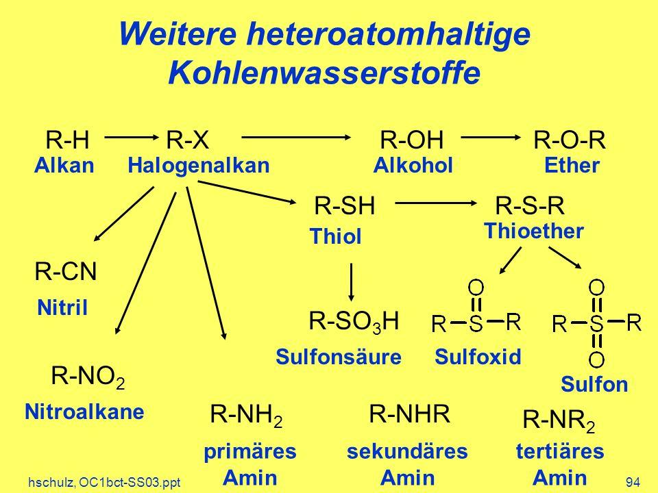 hschulz, OC1bct-SS03.ppt94 Weitere heteroatomhaltige Kohlenwasserstoffe R-HR-XR-OHR-O-R R-SHR-S-R R-NH 2 R-NHR R-NR 2 R-CN R-NO 2 R-SO 3 H EtherHaloge