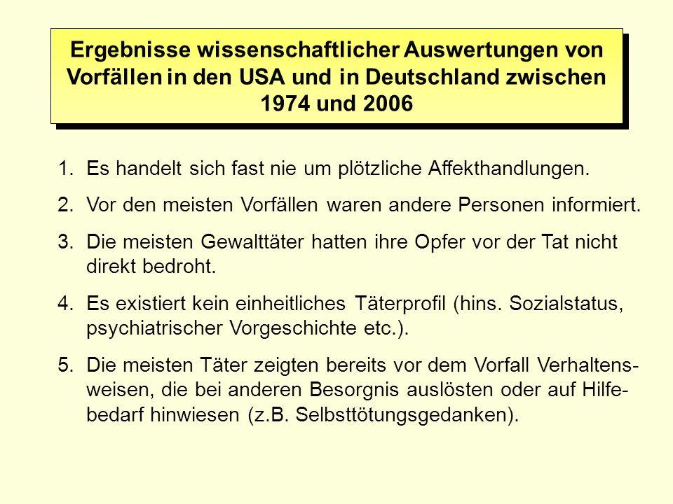 Ergebnisse wissenschaftlicher Auswertungen von Vorfällen in den USA und in Deutschland zwischen 1974 und 2006 1. Es handelt sich fast nie um plötzlich