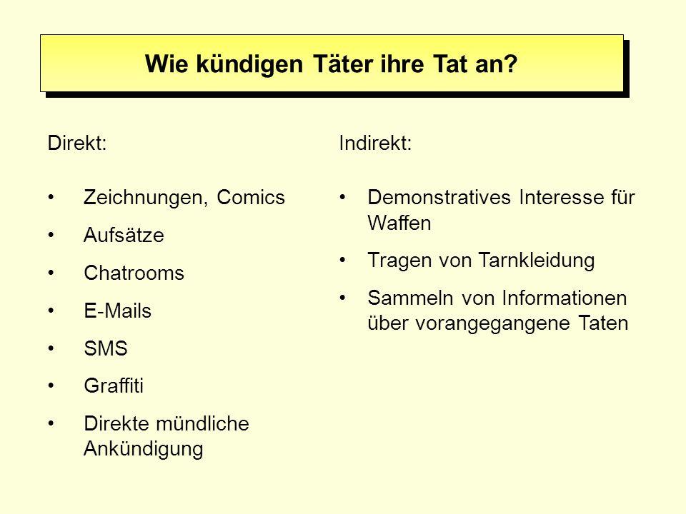 Direkt: Zeichnungen, Comics Aufsätze Chatrooms E-Mails SMS Graffiti Direkte mündliche Ankündigung Indirekt: Demonstratives Interesse für Waffen Tragen