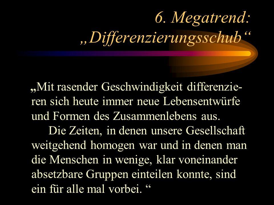 6. Megatrend: Differenzierungsschub Mit rasender Geschwindigkeit differenzie- ren sich heute immer neue Lebensentwürfe und Formen des Zusammenlebens a