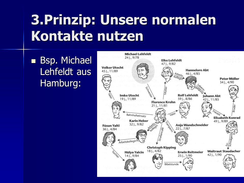 3.Prinzip: Unsere normalen Kontakte nutzen Bsp. Michael Lehfeldt aus Hamburg: Bsp. Michael Lehfeldt aus Hamburg: