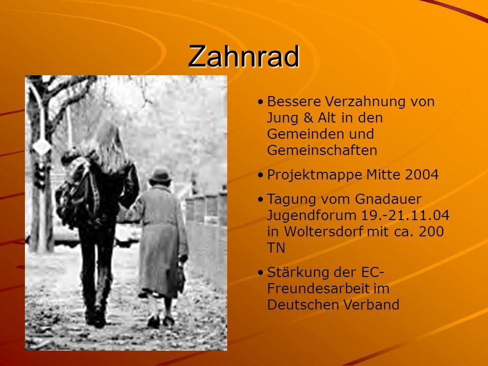 Zahnrad Bessere Verzahnung von Jung & Alt in den Gemeinden und Gemeinschaften Projektmappe Mitte 2004 Tagung vom Gnadauer Jugendforum 19.-21.11.04 in