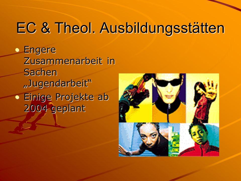 EC & Theol. Ausbildungsstätten Engere Zusammenarbeit in Sachen JugendarbeitEngere Zusammenarbeit in Sachen Jugendarbeit Einige Projekte ab 2004 geplan
