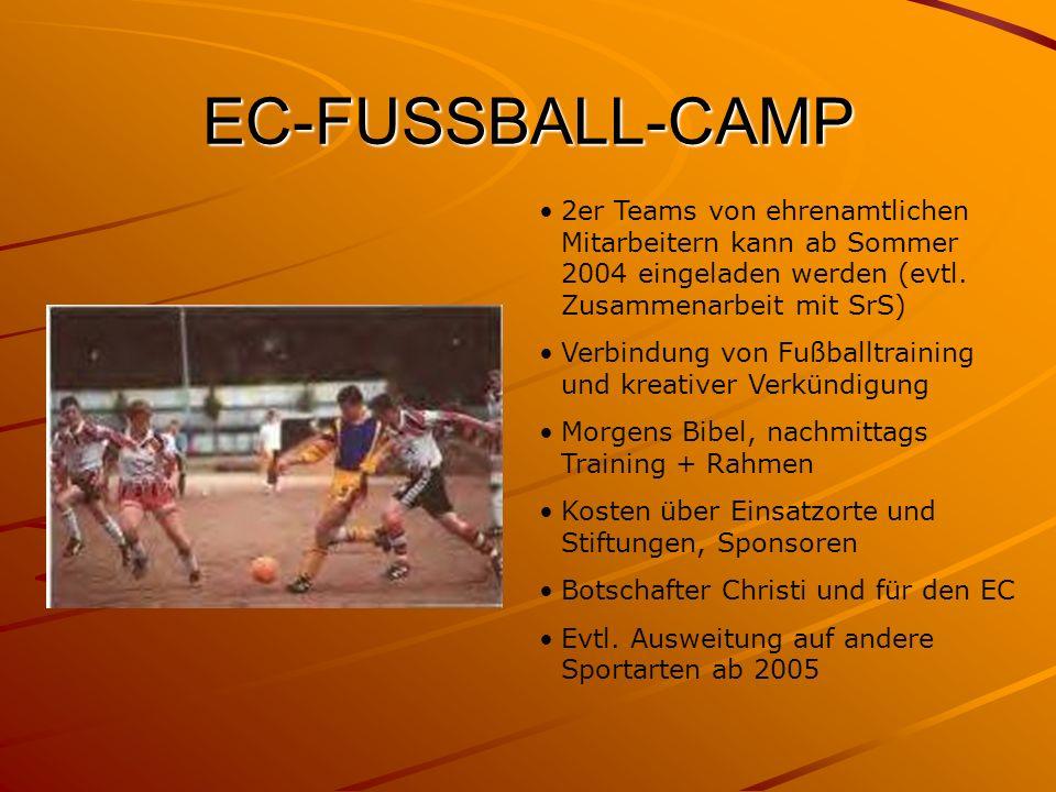 EC-FUSSBALL-CAMP 2er Teams von ehrenamtlichen Mitarbeitern kann ab Sommer 2004 eingeladen werden (evtl. Zusammenarbeit mit SrS) Verbindung von Fußball