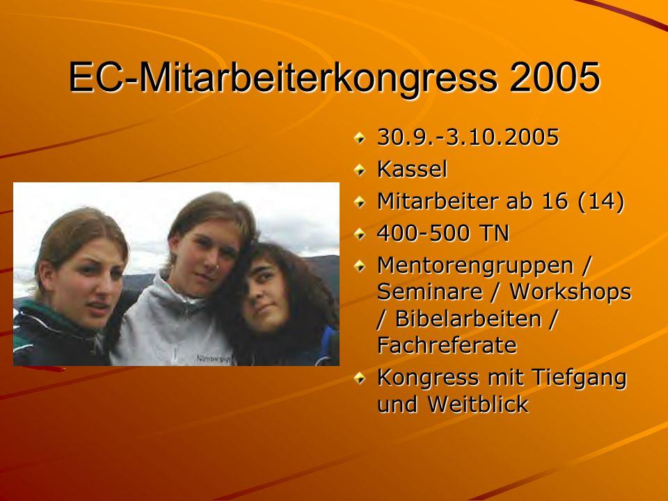 EC-Mitarbeiterkongress 2005 30.9.-3.10.2005Kassel Mitarbeiter ab 16 (14) 400-500 TN Mentorengruppen / Seminare / Workshops / Bibelarbeiten / Fachrefer