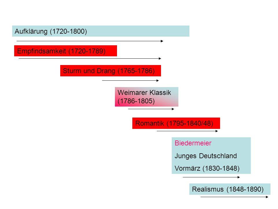 Aufklärung (1720-1800) Empfindsamkeit (1720-1789) Sturm und Drang (1765-1786) Weimarer Klassik (1786-1805) Romantik (1795-1840/48) Biedermeier Junges